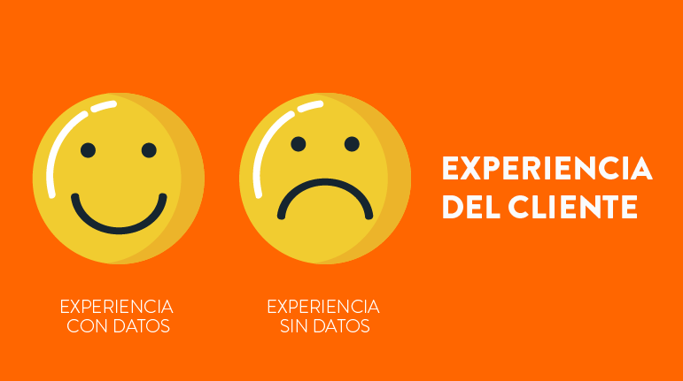 Cómo mejorar la experiencia del cliente a través de los datos